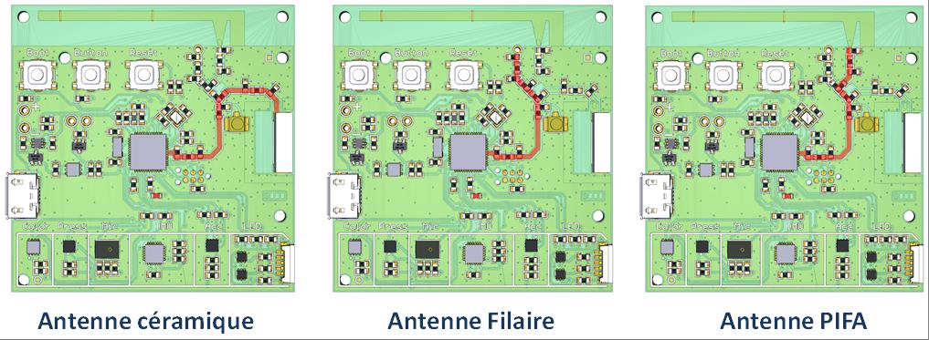Solutions matérielles pour sélectionner une antenne