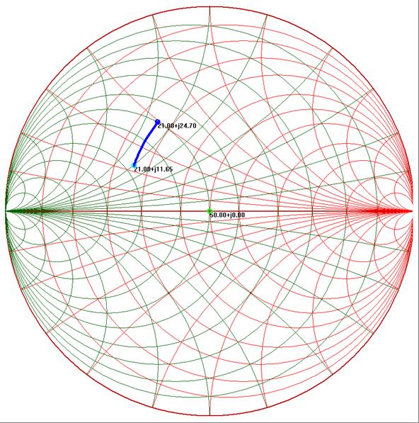 Influence de l'inductance série (déplacement vers le haut)