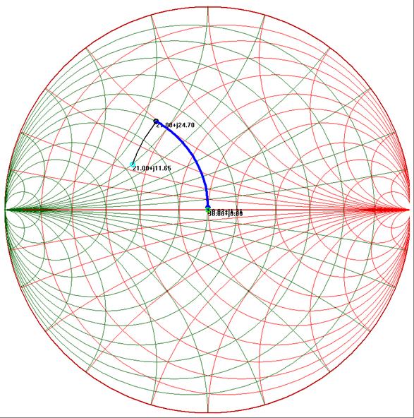 Influence du condensateur parallèle ou shunt (déplacement vers le bas)
