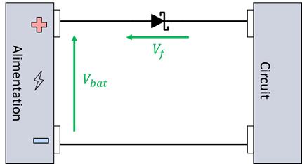 Solution rudimentaire pour protéger le circuit contre l'inversion de l'alimentation