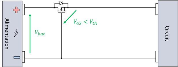 Solution PMOSFET pour protéger le circuit contre l'inversion de l'alimentation