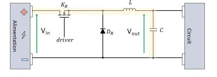 Principe de la conversion du convertisseur DC/DC de type Buck