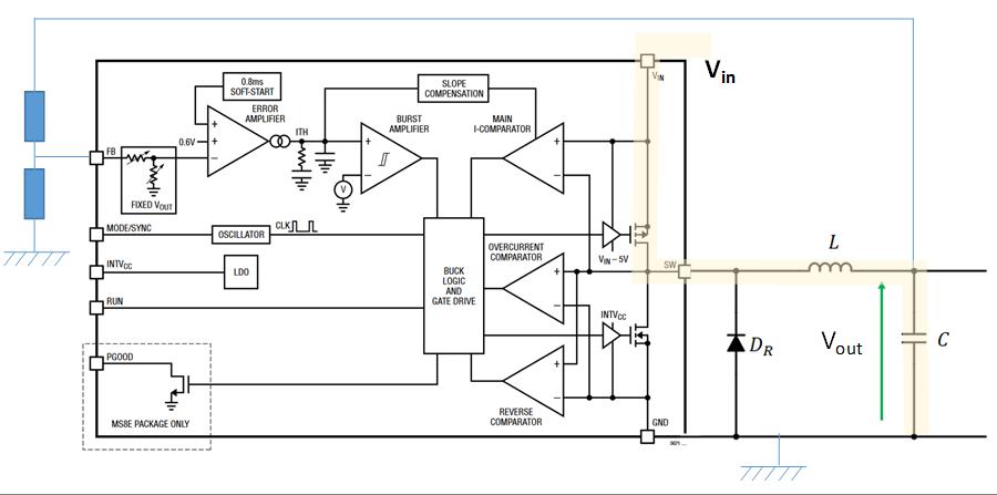 Architecture interne du LTC3621