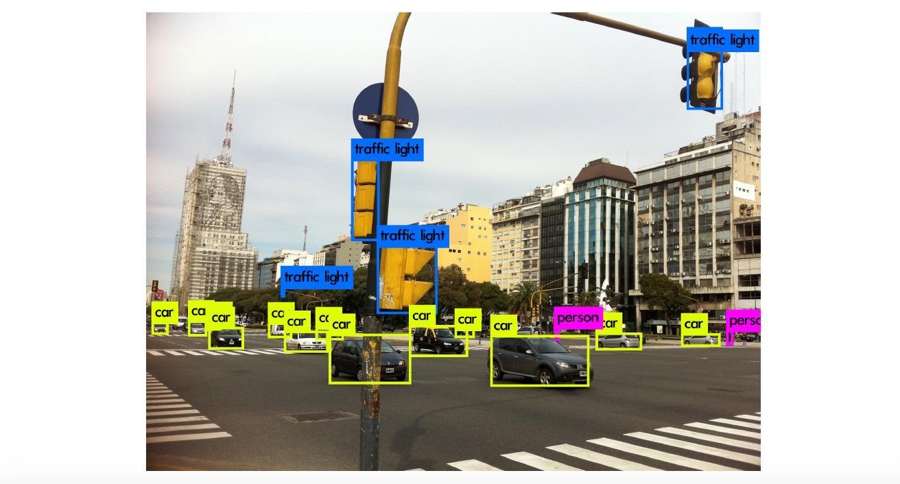 Illustration du problème de conduite autonome.