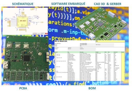 Carte Electronique INSA-BLE
