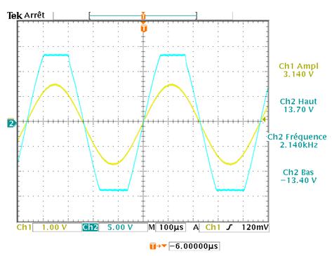 Saturation de l'amplificateur opérationnel