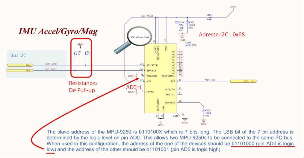 IMU connectée à son bus I2C : sélection de l'adresse