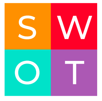 SWOT table.
