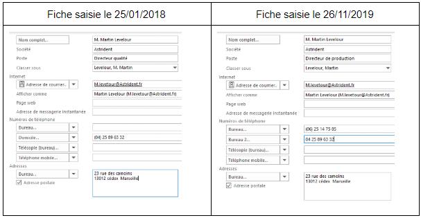 Exemple de doublons avec des données à actualiser