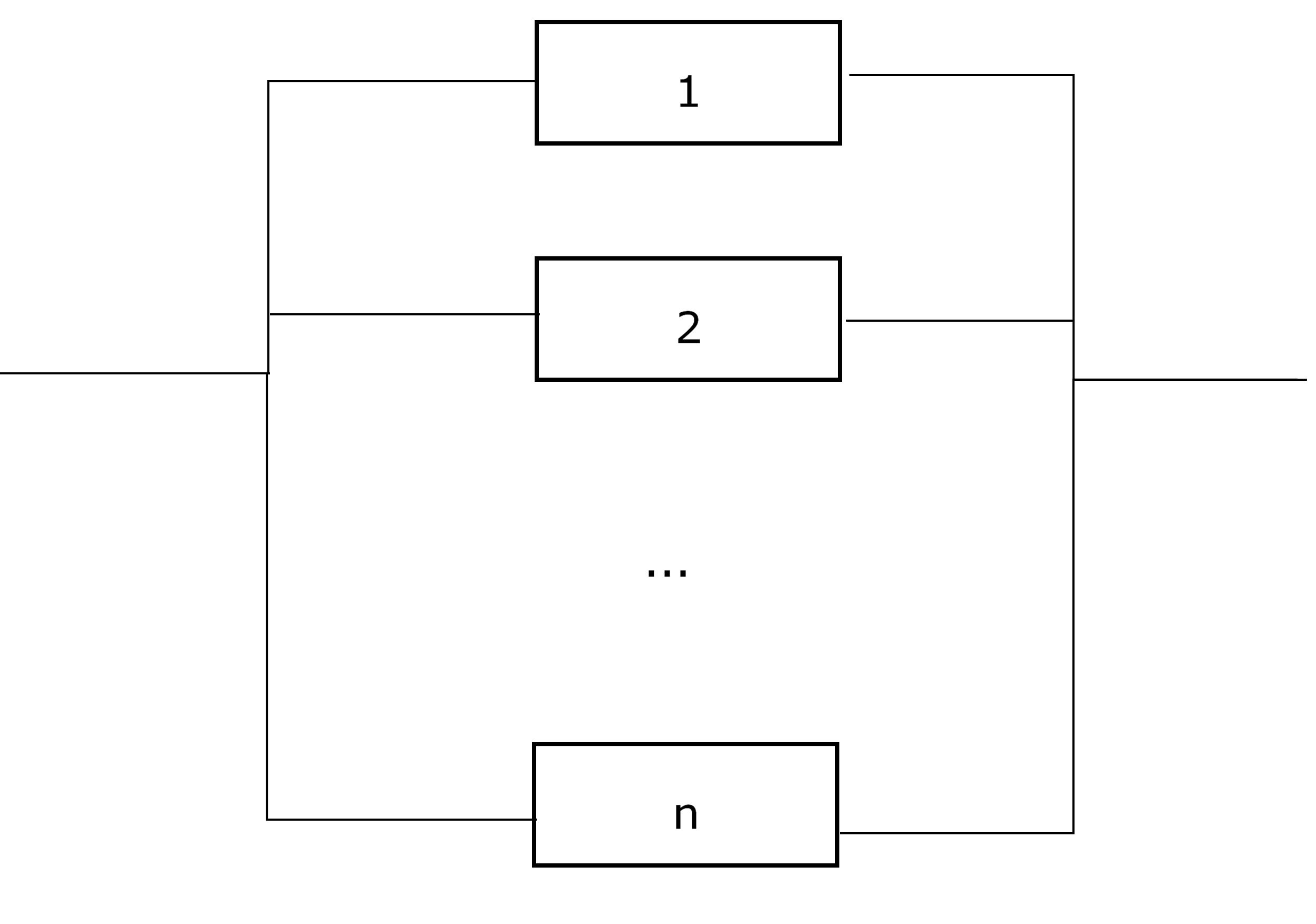 Exemple d'un système parallèle