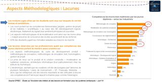 Source OPIEC : Etude sur l'évolution des métiers et des besoins en formation pour les systèmes embarqués