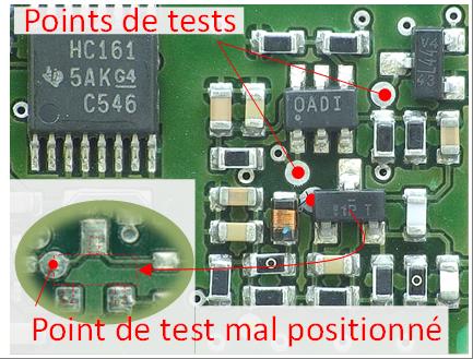 Une erreur : le concepteur à placé un point de test inexploitable !