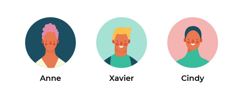 trois personnages : photos de notre famille