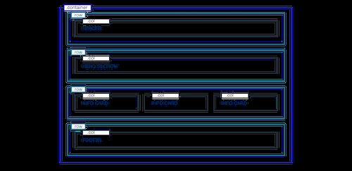Mise en page de la grille de la page d'accueil