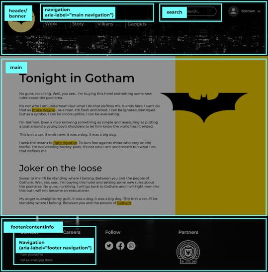 La page d'accueil du site web divisée en 3 sections : header, main et footer. Le header contient une zone de navigation et un aria label 'main navigation' et une zone de recherche. Le footer contient une autre région avec le label 'footer'.