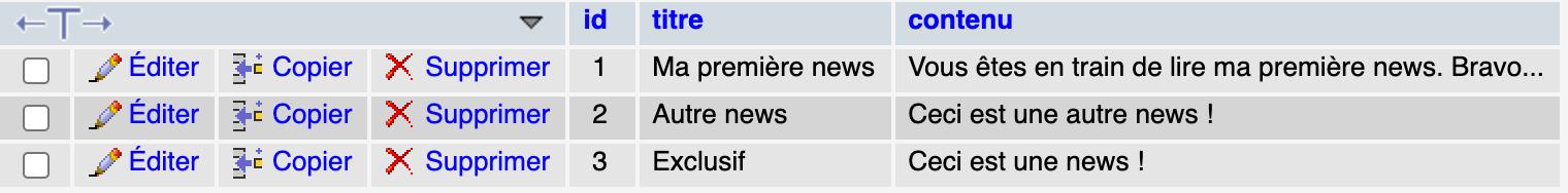 Contenu de la table news