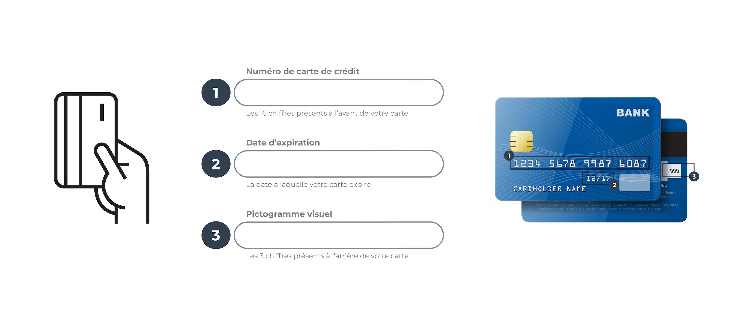 Capture d'écran d'un système de paiement par carte avec des instructions utiles pour le numéro de carte de crédit, la date d'expiration, et le code de sécurité.