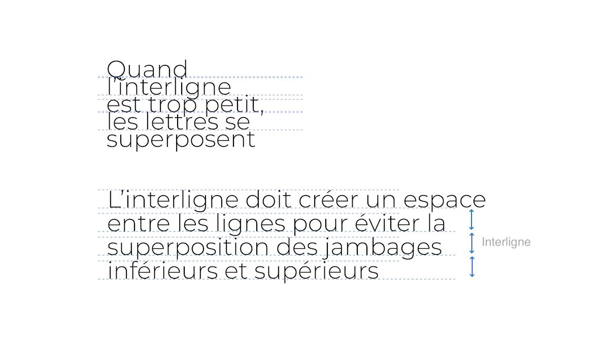 Exemples d'interlignes qui font que les lettres s'entrechoquent et un autre qui fait qu'elles sont correctement spatieuses.