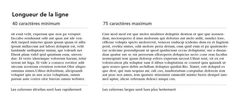 Deux paragraphes de texte. Un avec des lignes de largeur 40 caractères, l'autre de 75 caractères. Les colonnes étroites sont lues plus rapidement.