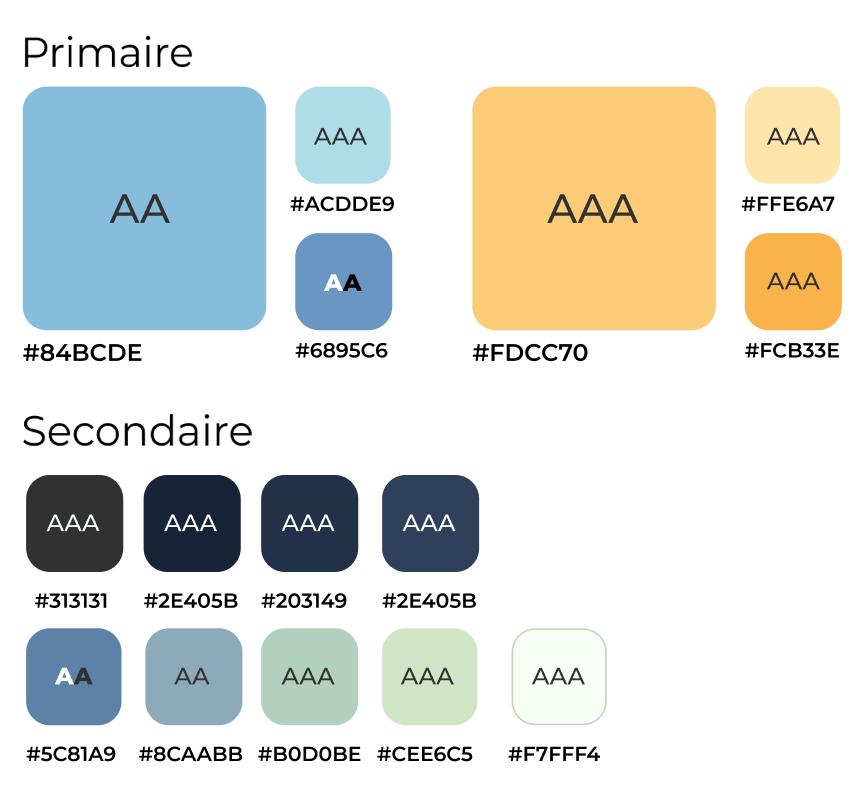 Palette de couleurs avec texte au-dessus des nuanciers indiquant le contraste requis par le texte foncé et/ou clair utilisé avec chaque couleur.
