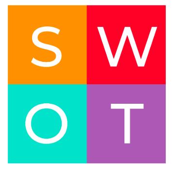Tableau SWOT avec la première lettre de chaque terme en anglais Strengths, Weaknesses, Opportunities, Threats