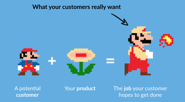 (Mario) Person who is a potential customer + your product (it's not what makes your business) = (Super Mario) Person who can make your product great (that's what makes your business)