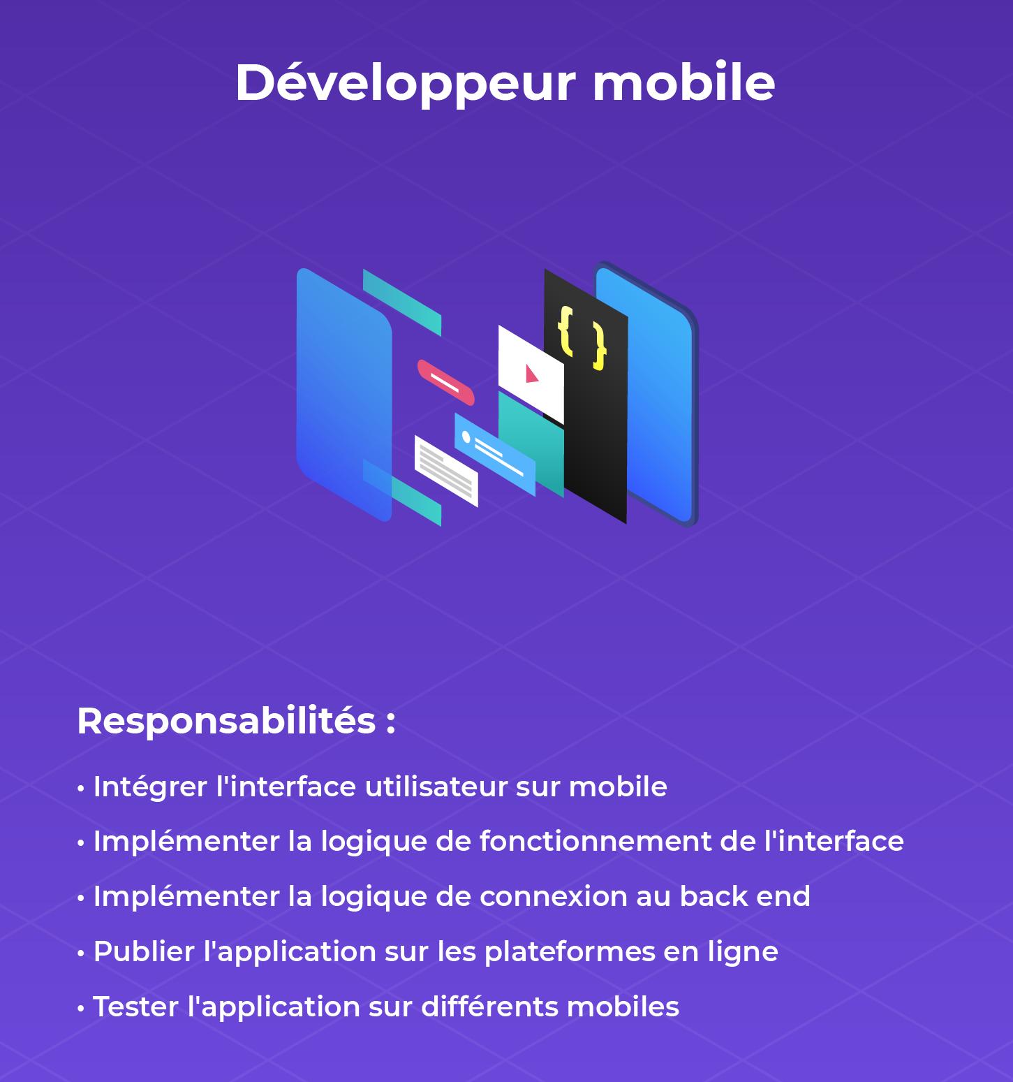 Fiche métier du développeur mobile