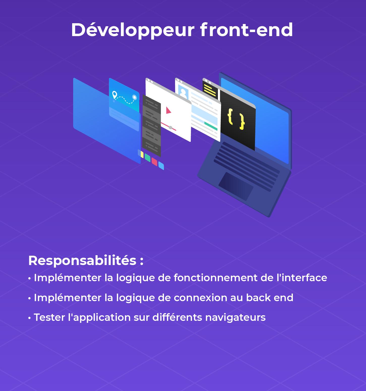 Fiche métier du développeur front-end