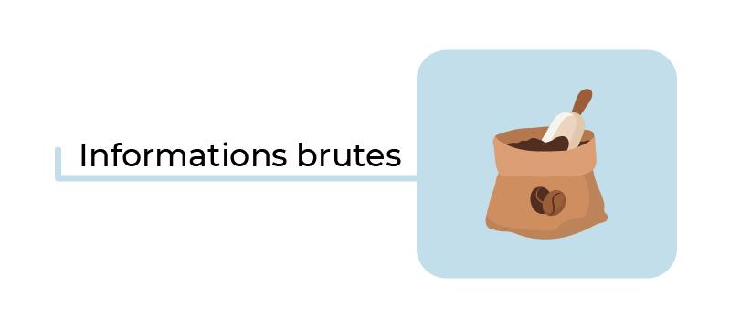 Illustration d'un sac rempli de grains de café avec le texte : informations brutes