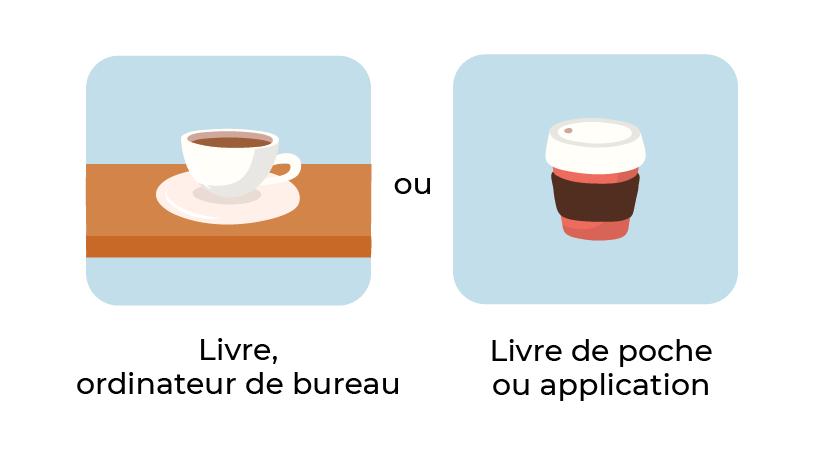 Illustration à gauche d'une tasse sur une table et à droite d'un mug en plastique avec dessous respectivement les textes : livre, ordinateur de bureau et livre de poche ou application