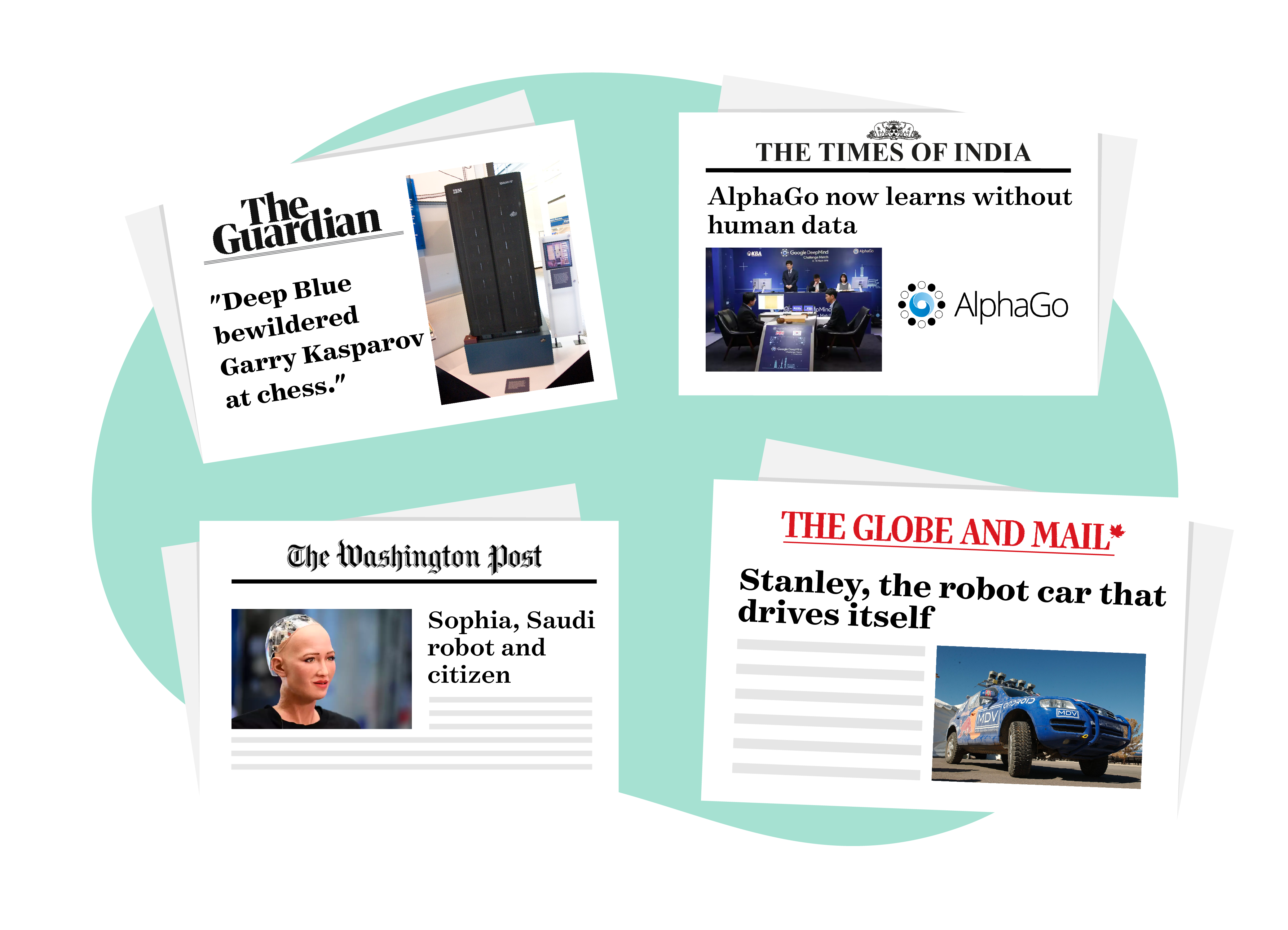 Some examples of AI making headlines in the news: Deep Blue, AlphaGo, Sophia (of Hanson Robotics), and Stanley the world's first self-driving car
