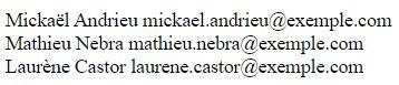 On voit la liste des utilisateurs et leurs emails avec une boucle while : Mickaël Andrieu, Mathieu Nebra et Laurène Castor