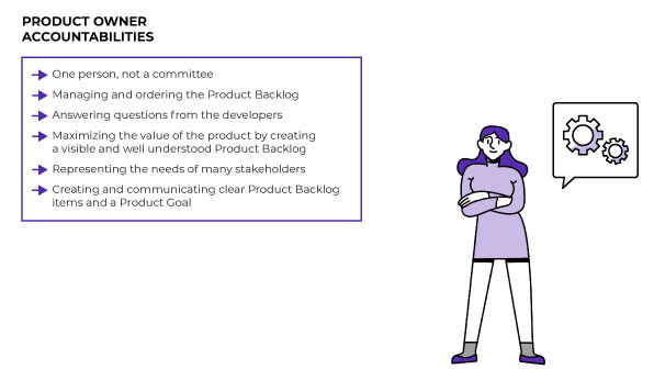 Responsibilities of the  Product Owner