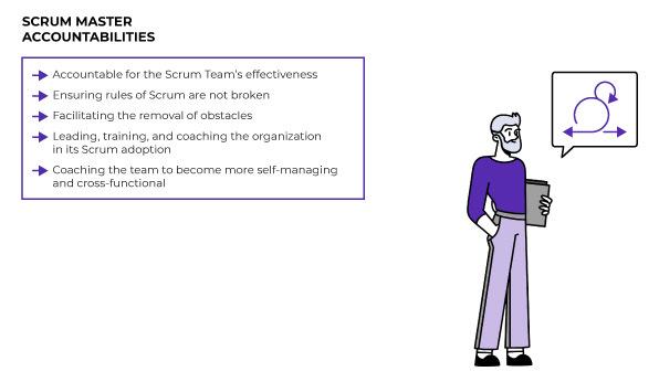 Responsibilities of the SCRUM Master